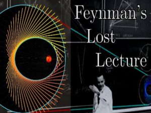 Learn Kepler's Laws from Feynman